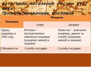 Категории населения России XVII века Привилегированные сословия Название Феод