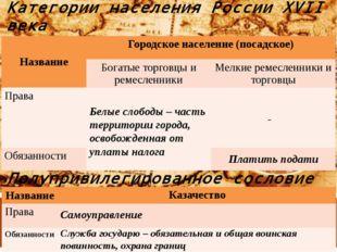 Категории населения России XVII века Непривилегированные сословия Белые слобо