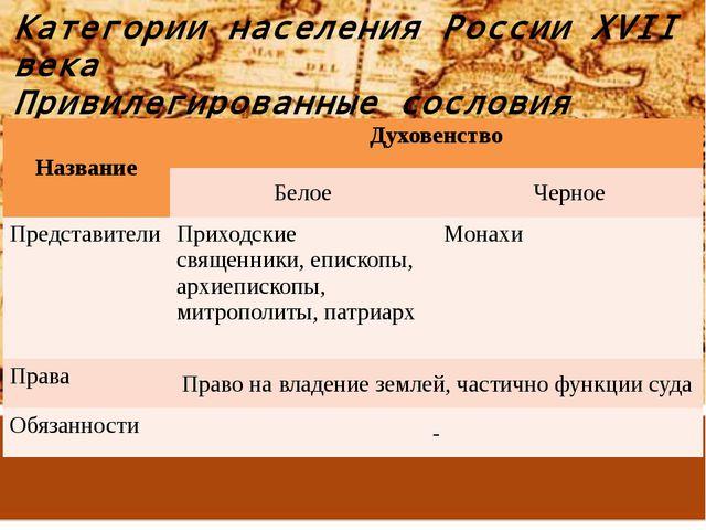 Категории населения России XVII века Привилегированные сословия Название Духо...