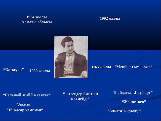 """1924 жылы Алматы облысы 1992 жылы 1950 жылы 1963 жылы """"Балауса"""" """"Менің атым Қ..."""