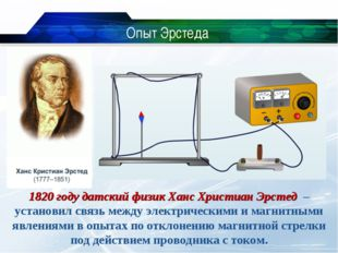 Опыт Эрстеда 1820 году датский физик Ханс Христиан Эрстед – установил связь м