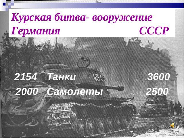Курская битва- вооружение Германия СССР 2154Танки 3600 2000Самолеты 2500