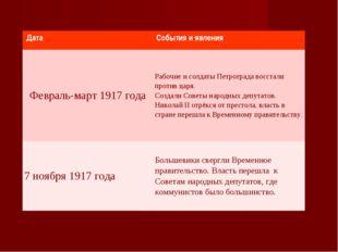 Дата События и явления Февраль-март 1917 годаРабочие и солдаты Петрограда в