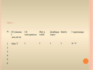 БАҒАЛАУ ПАРАҒЫ БАҒАЛАУ КРИТЕРИЙЛЕРІ: 12БАЛЛ; 10-12 – «5» 7-9 «4» 1-6 «3» БАЛ
