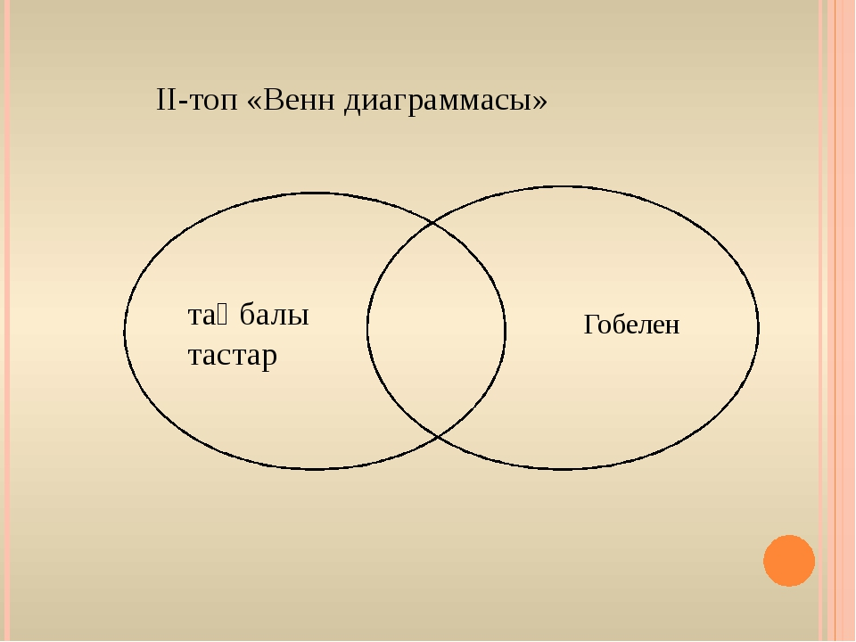 ІІ-топ «Венн диаграммасы» таңбалы тастар Гобелен