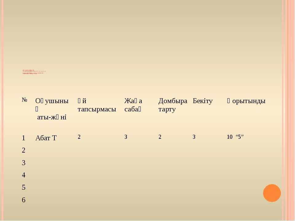 БАҒАЛАУ ПАРАҒЫ БАҒАЛАУ КРИТЕРИЙЛЕРІ: 12БАЛЛ; 10-12 – «5» 7-9 «4» 1-6 «3» БАЛ...