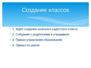 1. Идея создания казачьего кадетского класса 2. Собрания с родителями и учащи