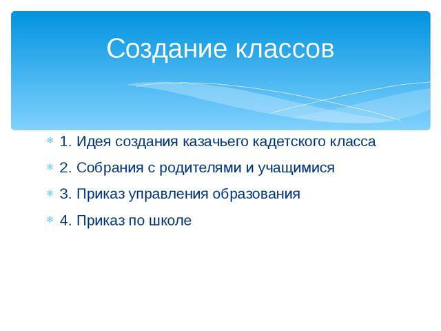 1. Идея создания казачьего кадетского класса 2. Собрания с родителями и учащи...