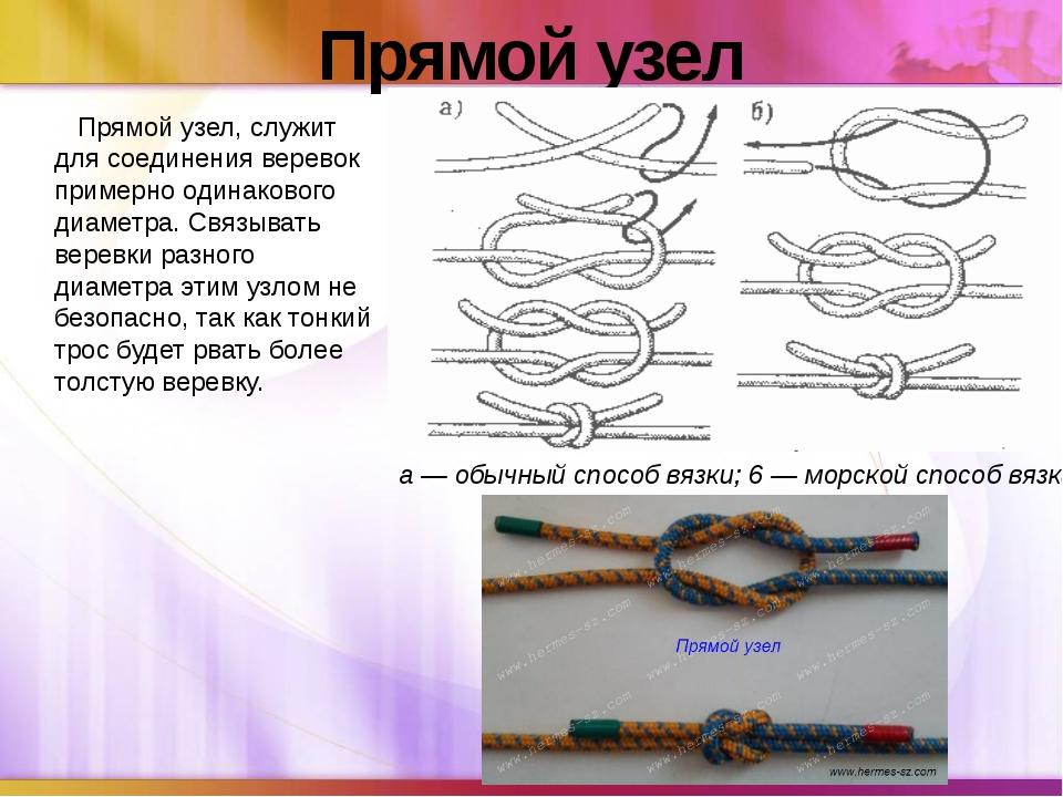 Прямой узел Прямой узел, служит для соединения веревок примерно одинакового д...
