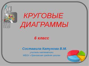 КРУГОВЫЕ ДИАГРАММЫ 6 класс Составила Катунова В.М. учитель математики МБОУ «О