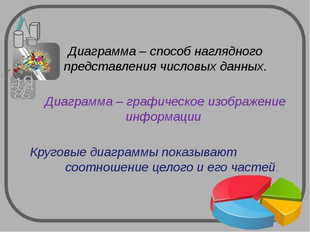 Диаграмма – способ наглядного представления числовых данных. Диаграмма – гра...