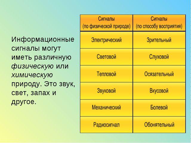 Информационные сигналы могут иметь различную физическую или химическую природ...