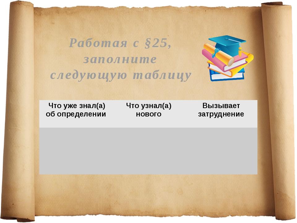 Работая с §25, заполните следующую таблицу Что уже знал(а) об определен...