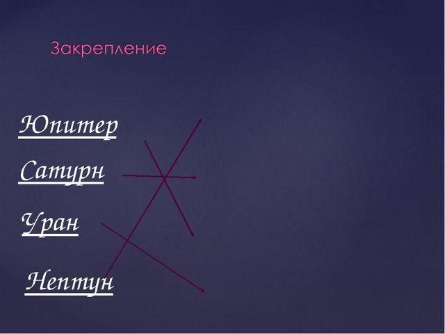 Юпитер Сатурн Уран Нептун