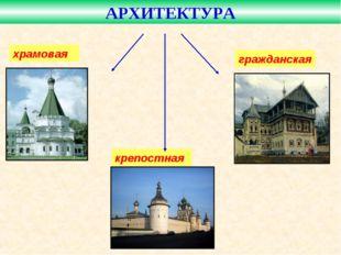 храмовая крепостная гражданская АРХИТЕКТУРА