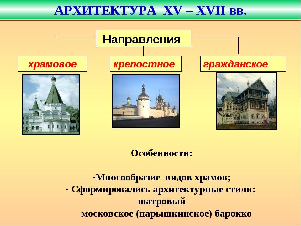 храмовое крепостное гражданское Направления Особенности: Многообразие видов...