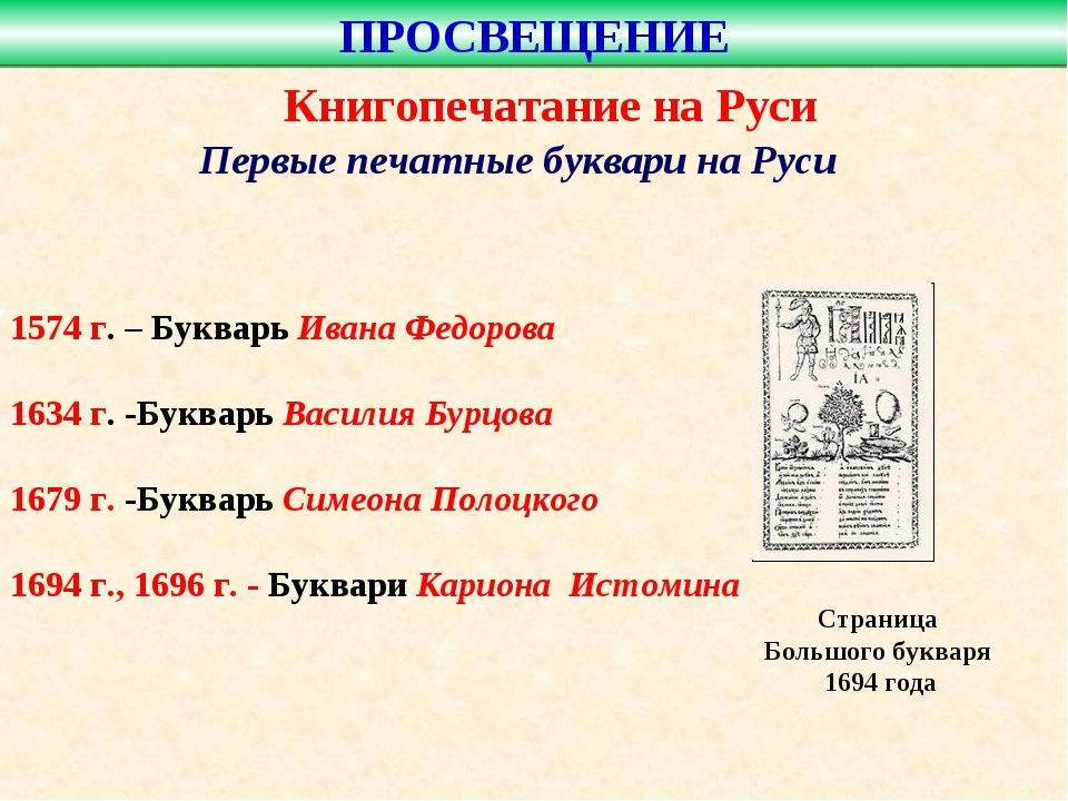 Первые печатные буквари на Руси 1574 г. – Букварь Ивана Федорова 1634 г. -Бук...