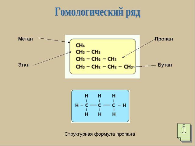 Метан Этан Пропан Бутан Структурная формула пропана