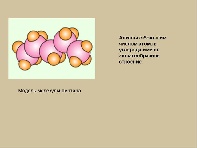 Модель молекулы пентана Алканы с большим числом атомов углерода имеют зигзаго...