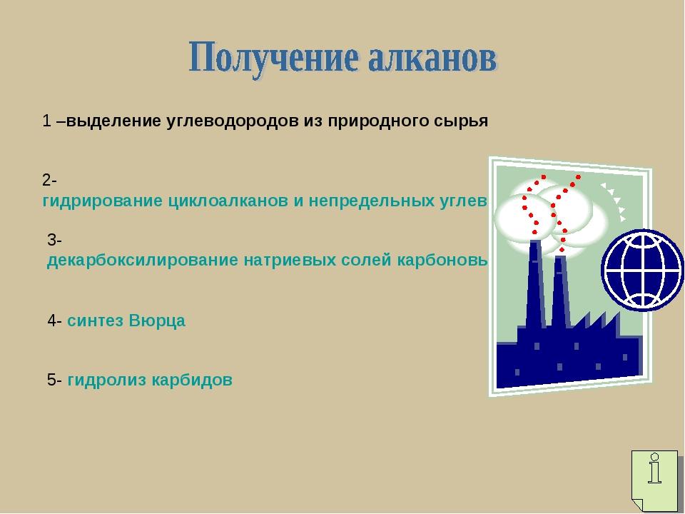 1 –выделение углеводородов из природного сырья 2- гидрирование циклоалканов и...
