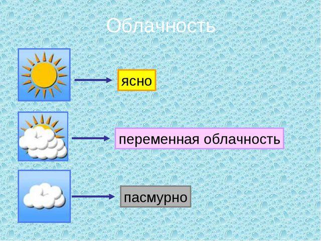 Облачность ясно переменная облачность пасмурно