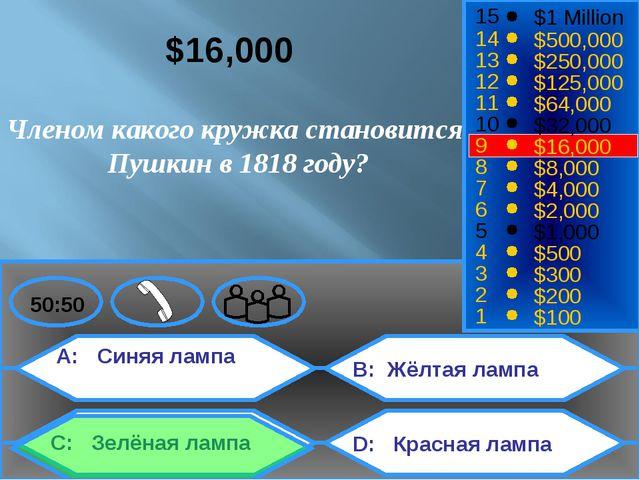 A: Синяя лампа C: Зелёная лампа B: Жёлтая лампа D: Красная лампа 50:50 15 14...