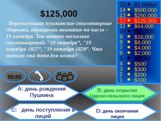 A: день рождения Пушкина C: день поступления в лицей B: день открытия Царско-...