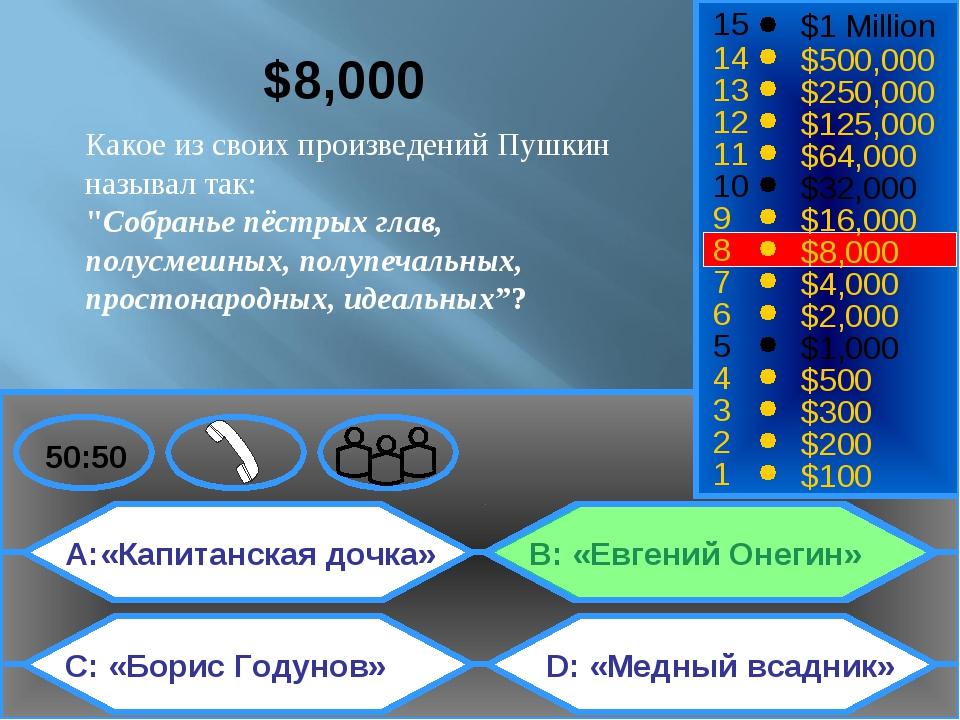 A:«Капитанская дочка» C: «Борис Годунов» B: «Евгений Онегин» D: «Медный всадн...