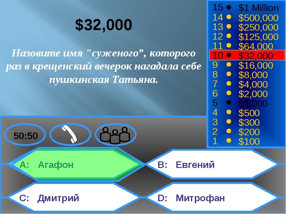 A: Агафон C: Дмитрий B: Евгений D: Митрофан 50:50 15 14 13 12 11 10 9 8 7 6 5...
