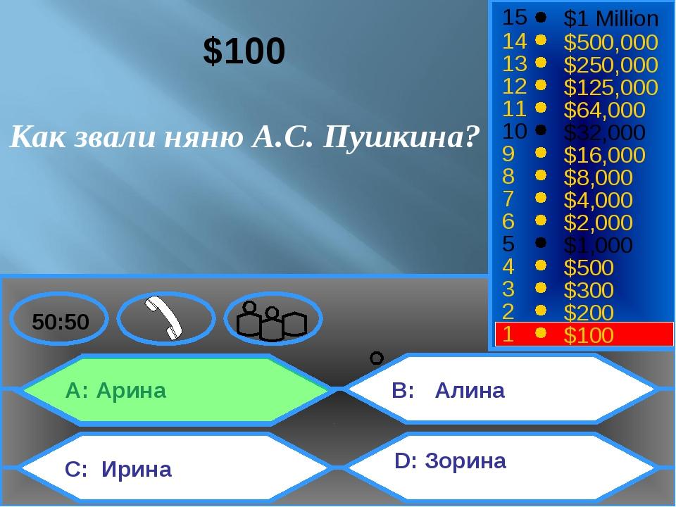 A: Арина C: Ирина B: Алина D: Зорина 50:50 15 14 13 12 11 10 9 8 7 6 5 4 3 2...