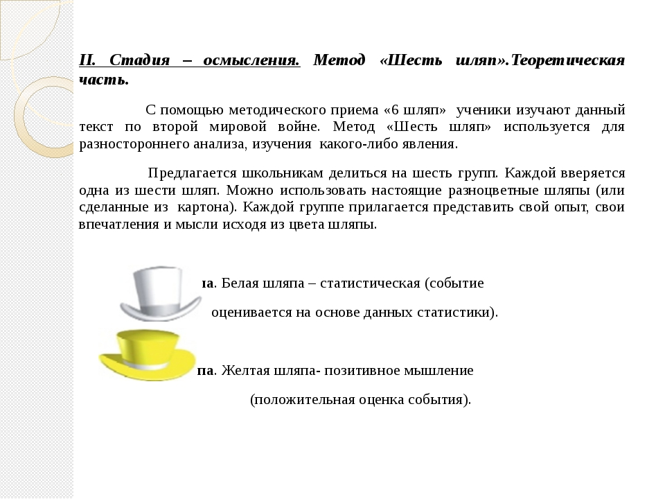 II. Стадия – осмысления. Метод «Шесть шляп».Теоретическая часть. С помощью ме...