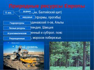 Природные ресурсы Европы (горы, Балтийский щит) (платформы, прогибы) - Сканди