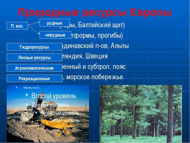 Природные ресурсы Европы (горы, Балтийский щит) (платформы, прогибы) - Сканди...