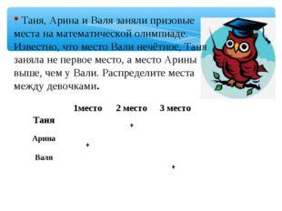 Таня, Арина и Валя заняли призовые места на математической олимпиаде. Извест