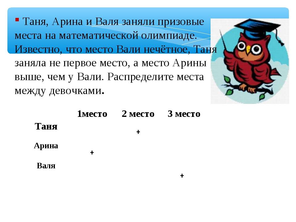 Таня, Арина и Валя заняли призовые места на математической олимпиаде. Извест...