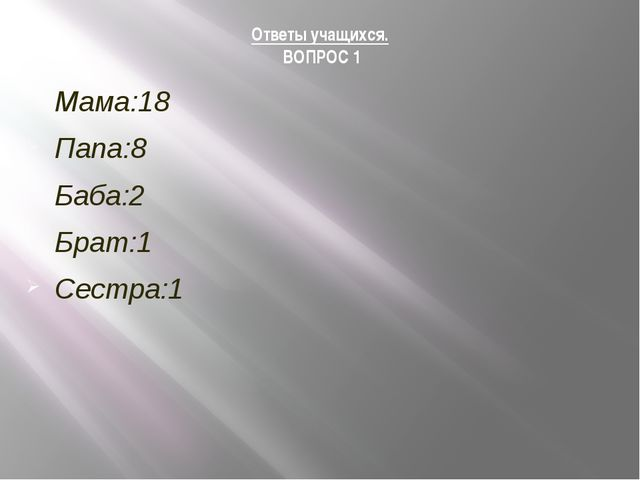 Ответы учащихся. ВОПРОС 1 Мама:18 Папа:8 Баба:2 Брат:1 Сестра:1