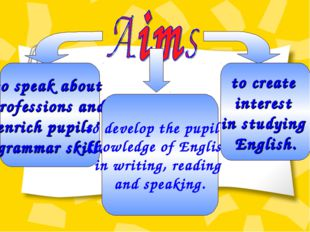to speak about professions and enrich pupils' grammar skill. to develop the p