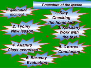 Procedure of the lesson Organization moment 1. Білу Checking the home task 2.
