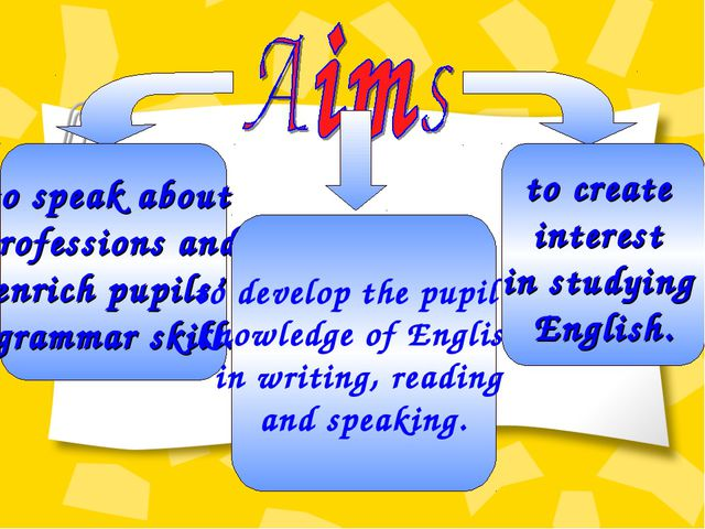 to speak about professions and enrich pupils' grammar skill. to develop the p...
