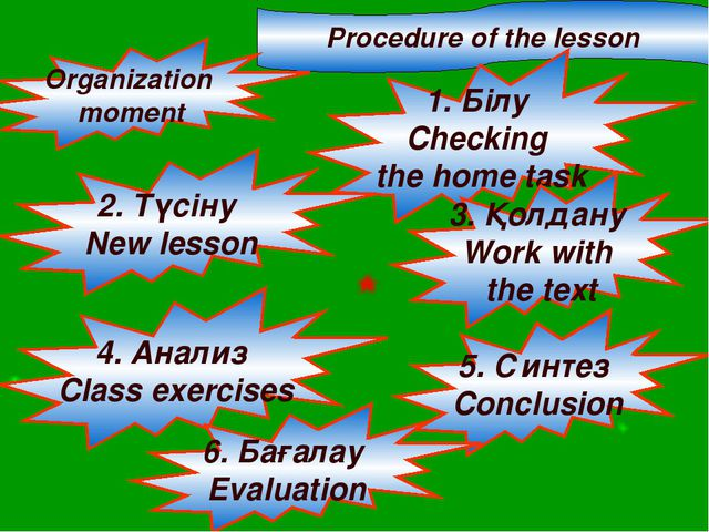 Procedure of the lesson Organization moment 1. Білу Checking the home task 2....