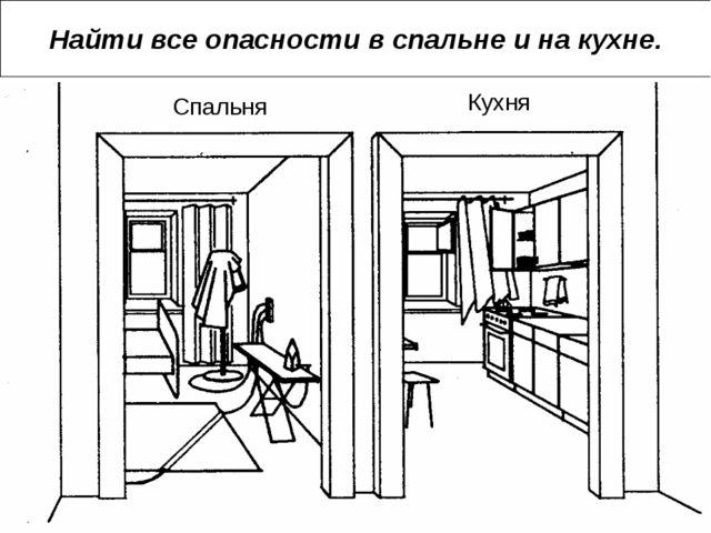 Найти все опасности в спальне и на кухне. Спальня Кухня