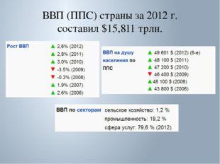 ВВП (ППС) страны за2012г. составил $15,811трлн.