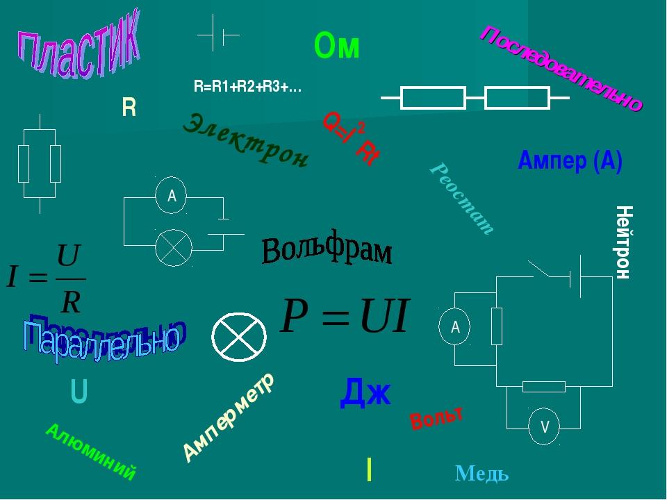 Вольт Ом А V А Ампер (А) U Амперметр R Q=I Rt 2 I Реостат Электрон Нейтрон По...