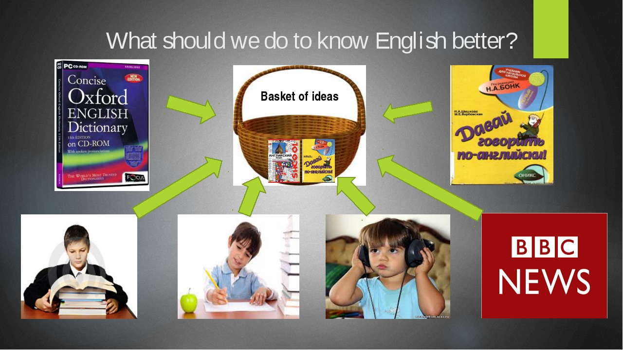 What should we do to know English better? Basket of ideas