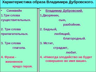 Характеристика образа Владимира Дубровского. Синквейн 1.Три слова существител