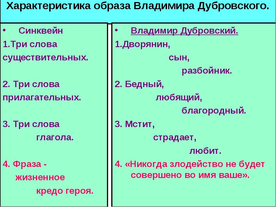Характеристика образа Владимира Дубровского. Синквейн 1.Три слова существител...
