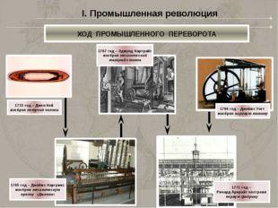 I. Промышленная революция 1. Развивается машинное производство. Машины начина