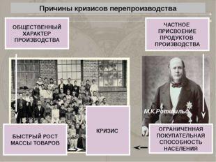 Концерн Объединение трестов Формы монополий: