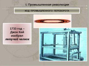 1765 год – Джеймс Харгривс изобрел механическую прялку «Дженни» I. Промышлен