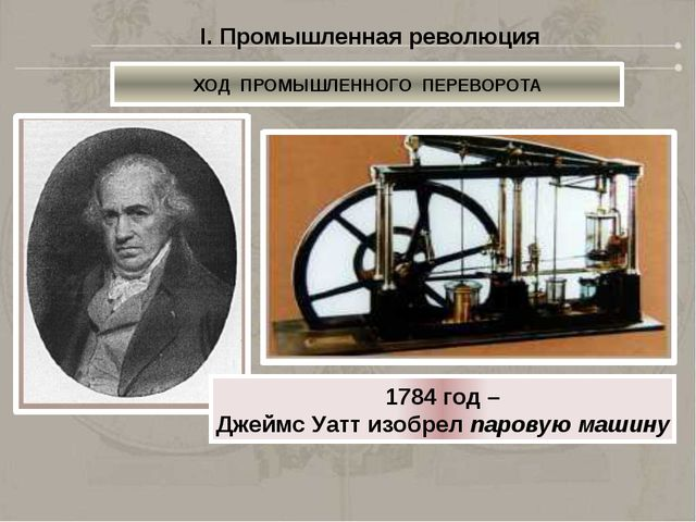 1733 год – Джон Кей изобрел летучий челнок 1765 год – Джеймс Харгривс изобре...